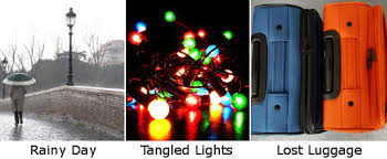 a rainy day lost luggage and tangled christmas tree lights