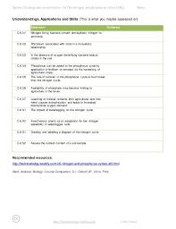 bioknowledgy dp notes c 6 nitrogen and phosphorus cycles