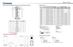wall mount pdu wall mount cabinet benjad technologies ltd