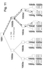 patente us8301872 pipeline configuration protocol and