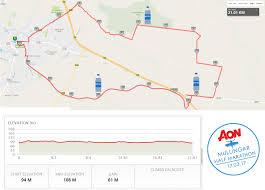 Marathon Route Map by Course Map Aon Mullingar Half Marathon