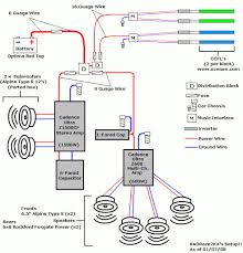 auto wiring diagrams ideas of car stereo wiring diagram 100