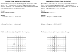 linear graphs the