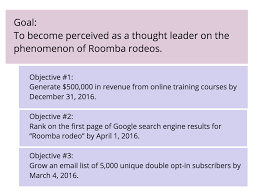 Email For Business Proposal by How To Write A Content Marketing Strategy W Template