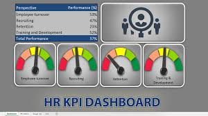Excel Spreadsheet Development Build Excel Hr Kpi Dashboard Using Speedometers Excel Template