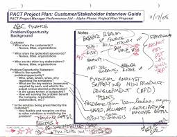 Recruiter Daily Planner Template Planner Contract Example U Agreement For Planning Timeline
