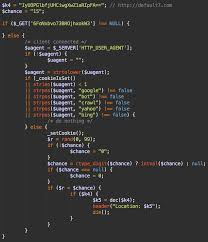 how to clean a wordpress malware redirect