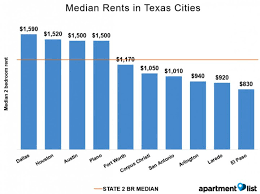 1 bedroom apartments in austin average electric bill 1 bedroom apartment austin tx glif org