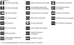 kia warning lights symbols kia optima indicator symbols on the instrument cluster