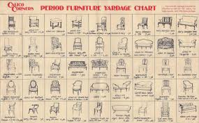 Different Types Of Home Decor Styles Furniture Period Styles Pictures 40 Styles Of Chairs Prop