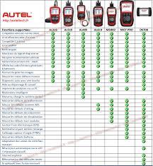 lexus is220d vsc light reset eu908 mot pro autel tous système sur http www valise