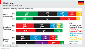 What Is The Color Of 2017 by How The Colour Palette Of Germany U0027s Political System Works
