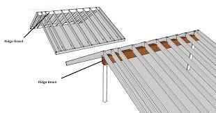 Lvl Beam Span Table by Ridge Beam Vs Ridge Board U2013 Trus Joist Technical Support