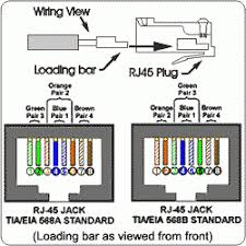 wiring diagram cat 5 wiring diagram wall plate cat5 you may also