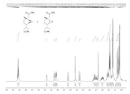 synthesis and antifeedant activity of racemic and optically active