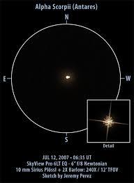 double star sketches belt of venus