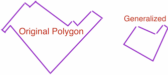 100 pdf algorithms for parallel polygon rendering 1st edition