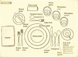 how to set a table with silverware enchanting correct table setting for silverware ideas best image