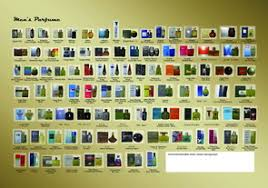 Parfum Kw jual parfum murah parfum original asli import parfum original