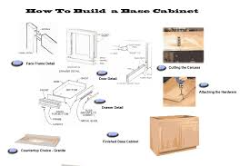 Kitchen Cabinet Plans Woodworking How To Make Kitchen Cabinet Doors Youtube Cabinet Wrap 3m Dinoc