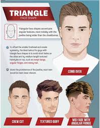 face shapes and hairstyles to match the waxing ward not all hairstyles can match your face facebook