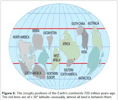 Snowball Earth Open Access Journals