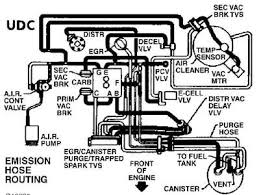 solved i need a vacuum lines routeing diagram for a 1985 fixya