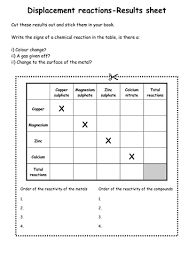 key science skills worksheets gcse level prep for the new gcse