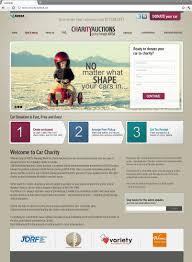 corporate website design and development for website development