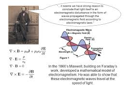 Minnesota how do electromagnetic waves travel images Light meets matter atoms and lasers martin plenio clocks and jpg