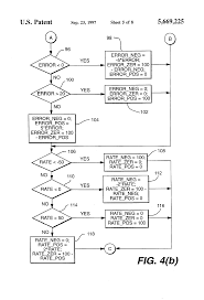 patent us5669225 variable speed control of a centrifugal chiller