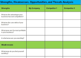 swot analysis template word free swot analysis template