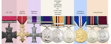medal mounting service u2022 medal makers commemorative and military