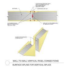 Sip Panel House by Sips Construction Details Sipa Structual Insulated Panel