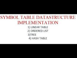 Hash Table Implementation Symbol Table Data Structure Implementation Youtube