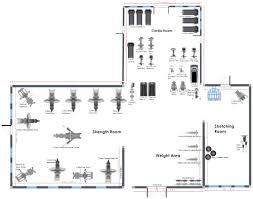 fitness center floor plan equipment