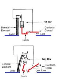 type of tripping mechanism of mcb mccb part 1 electrical