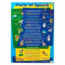 parts of speech poem basic grammar learning u0026 a4 worksheet double