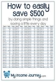 Challenge Tips Work Money Work Saving Money Budgeting And