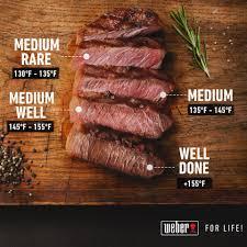 weber grills home facebook