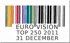 safura online diary november 2011 life after helsinki 2007 eurovision 2011