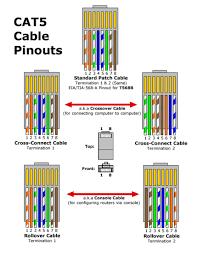 cat6 network cable diagram efcaviation com
