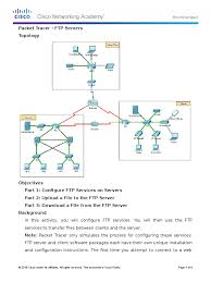 10 2 3 3 packet tracer ftp file transfer protocol system
