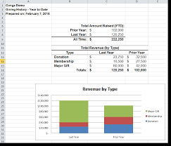 fundraising report template tax receipts board reports and more generating documents from