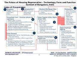 Challenge Method The Future Of Housing Regeneration Technology Form And Function