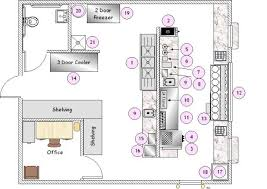 Machine Shop Floor Plan Welcome To Michigan Electro Freeze Your Ice Cream Specialists