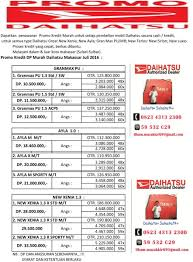 100 daihatsu luxio repair manual daihatsublog u2013 laman 3
