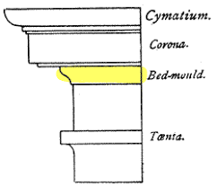 Architectural Cornices Mouldings Illustrated Glossary Of Classical Architecture