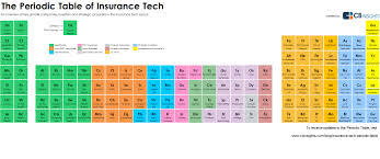 Periodic Table With Key Insuranceperiodicfinal Jpg