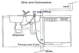 leaking pipe under kitchen sink u2013 songwriting co